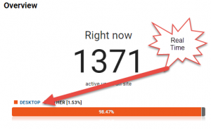Google Analytics Real Time Report | Local First SEO | Carrollton TX