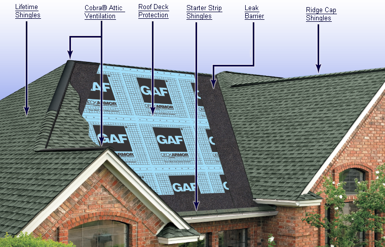 Rooing Repair | Roofing Shingles | Stamper Roofing & Construction